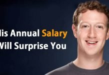 You Will Be Shocked To Know The Annual Earning Of Mark Zuckerberg
