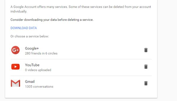 Steps to Delete YouTube, Google+, Gmail from Google Account