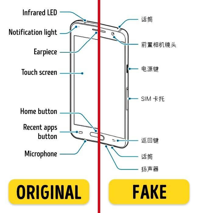 How To Identify Fake Products, Article To Identify Fake & Original Products