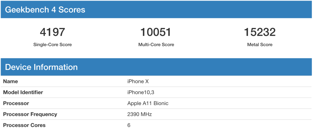 Galaxy S9 Benchmark Result Leaked And The iPhone X Breaks Them