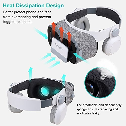 Elzoneta Virtual Reality Headset 3D Glasses Full Review With Pros And Cons