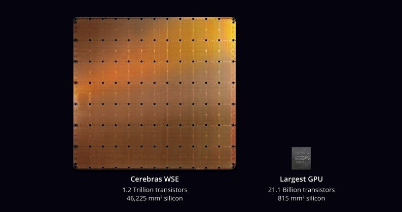 Wafer-scale Integration Chip compare