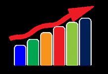 ascending-graph-yoy-growth