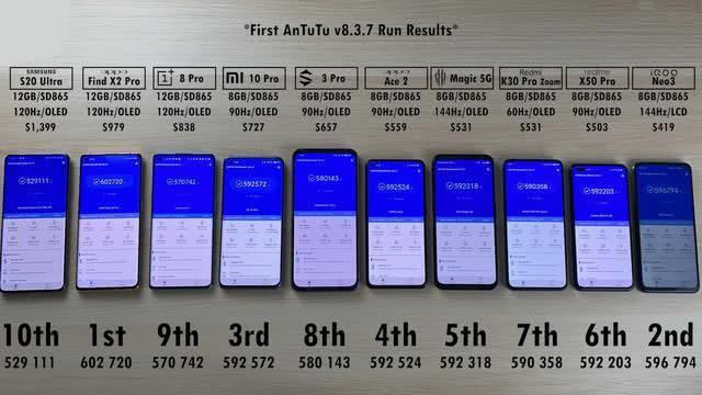 Snapdragon 865 phones