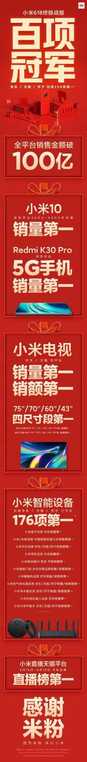 Xiaomi 618 promotion