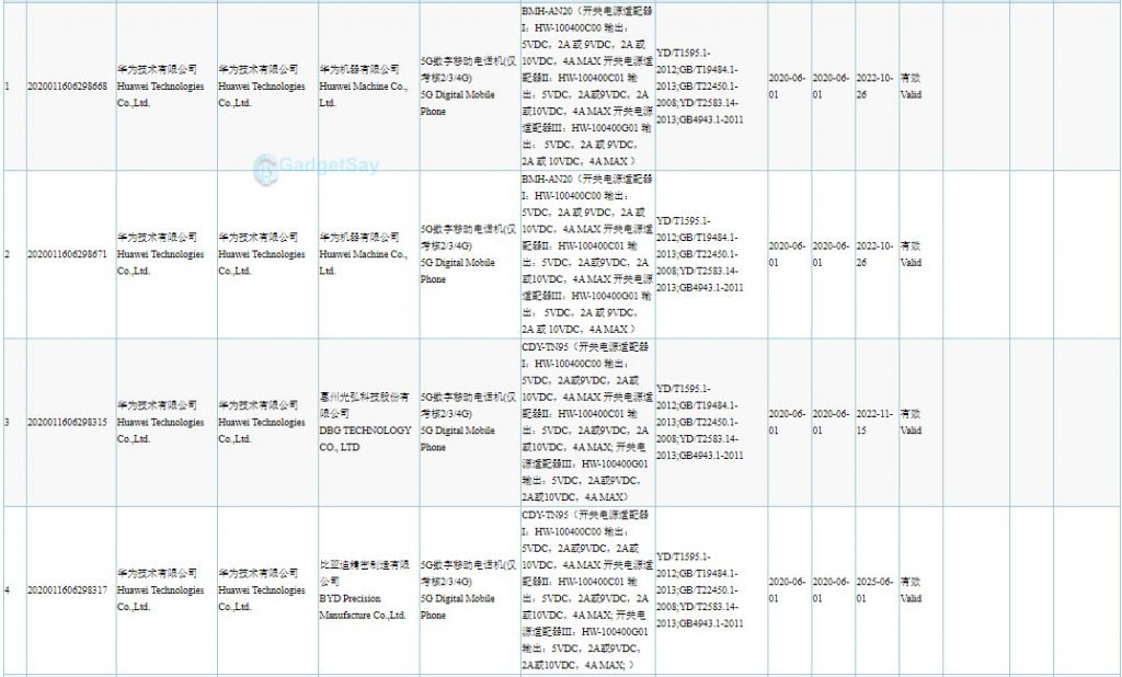Huawei CDY-AN95, CDY-TN95, JER-TN20, JER-AN20 and BMH-AN20