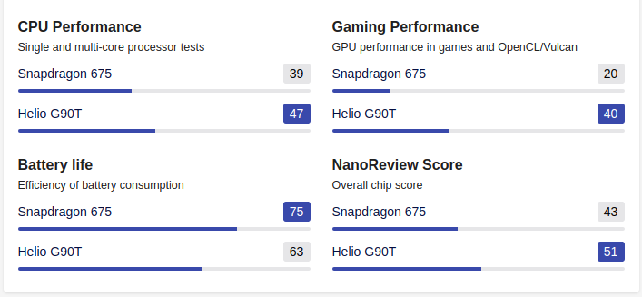 MediaTek Helio G90T vs Snapdragon 675