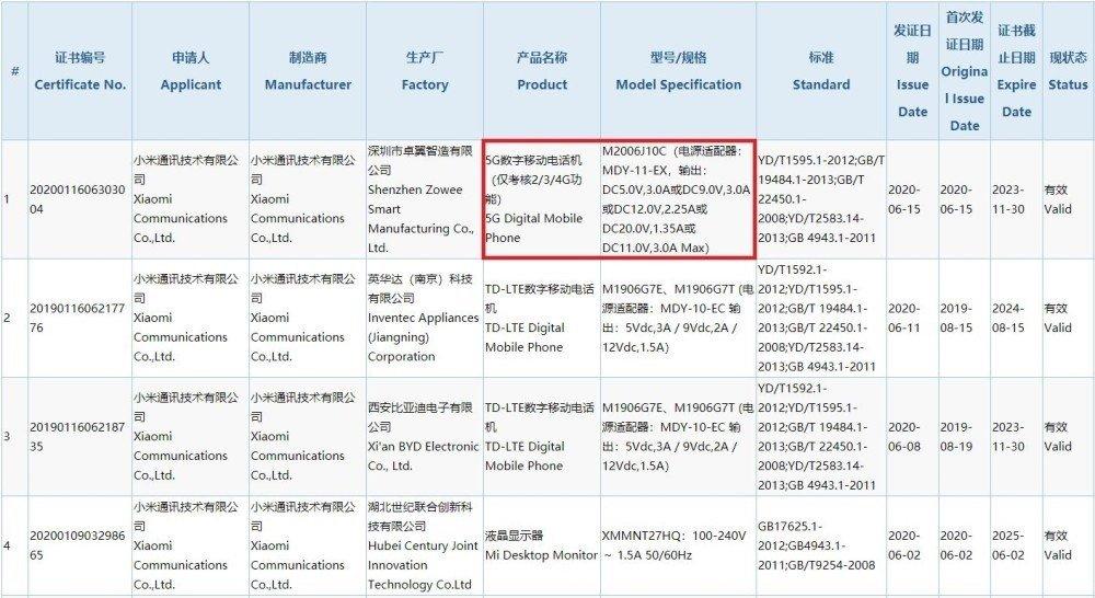 Xiaomi M2006J10C 3c certification