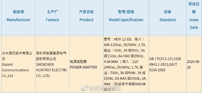 Huawei 66W and Xiaomi 120W fast charger