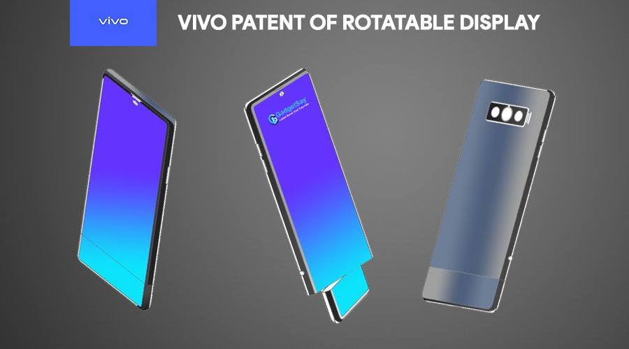 vivo patent rotatable display