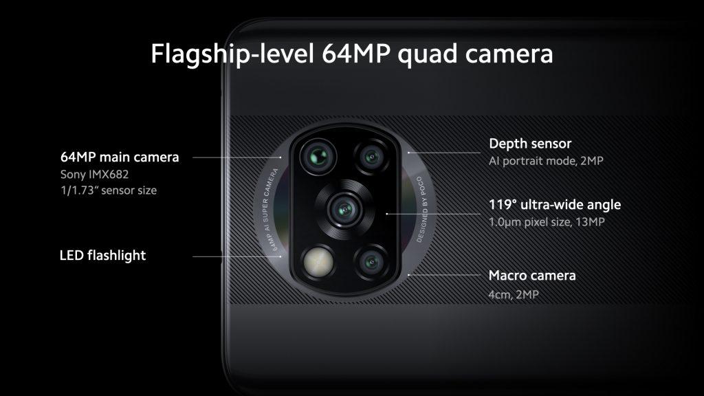 Poco X3 Cameras