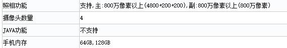 iQOO U1X