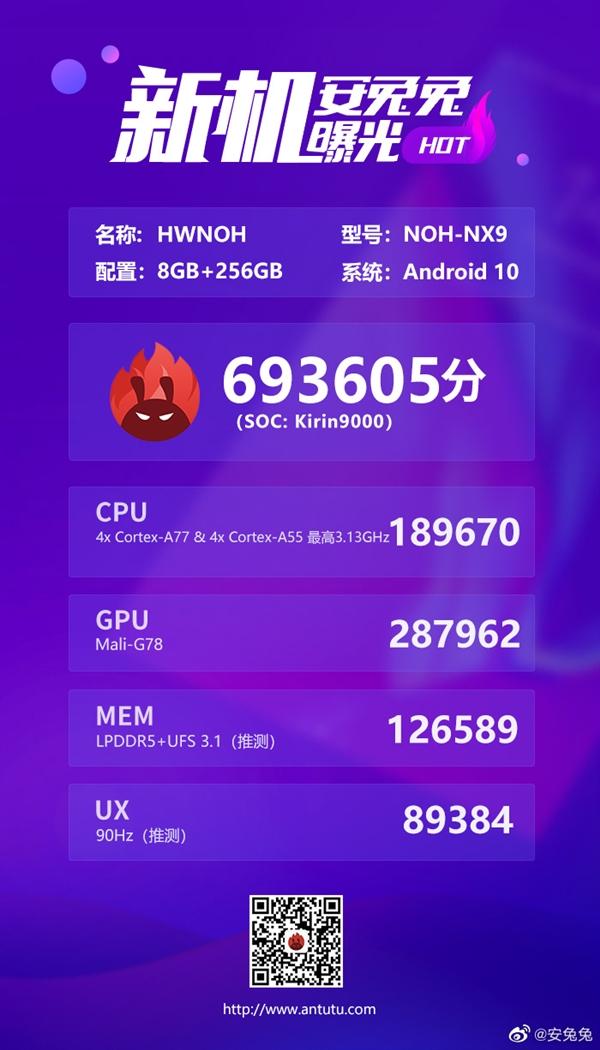 Kirin 9000 AnTuTu
