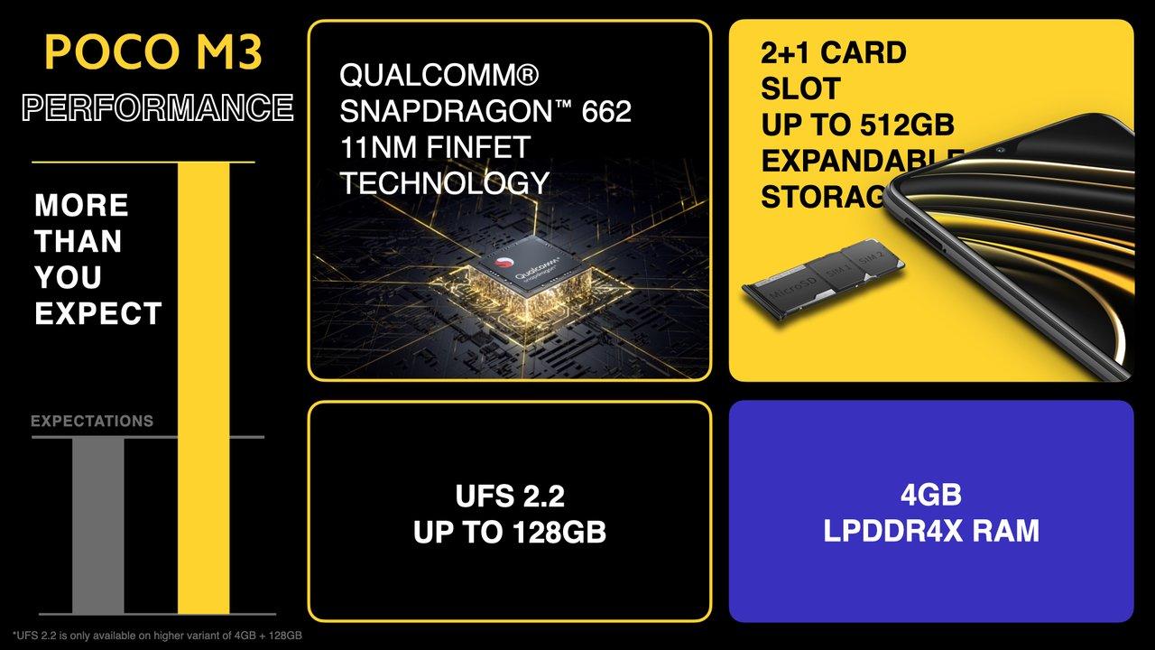 Chipset, storage info
