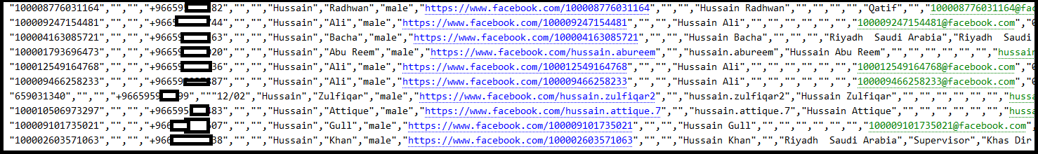 Facebook users' data