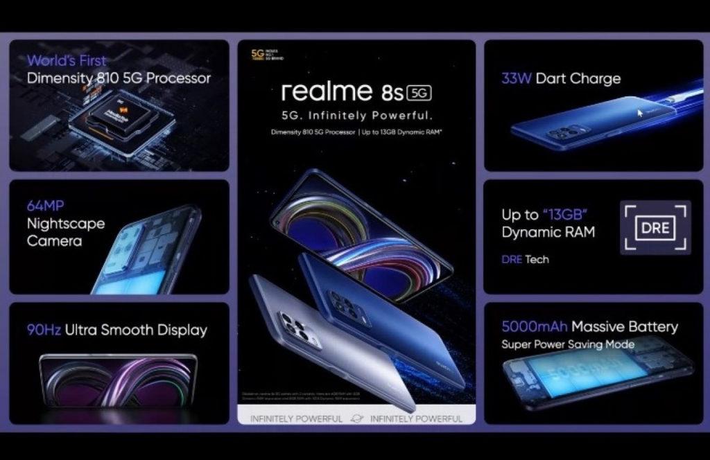 Realme 8s